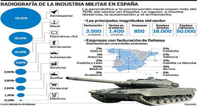 """Unión Europea, ¡otro disparate!: al cumplirse el 60 aniversario la """"nueva prioridad"""" es ¡incrementar los gastos de seguridad y defensa!"""